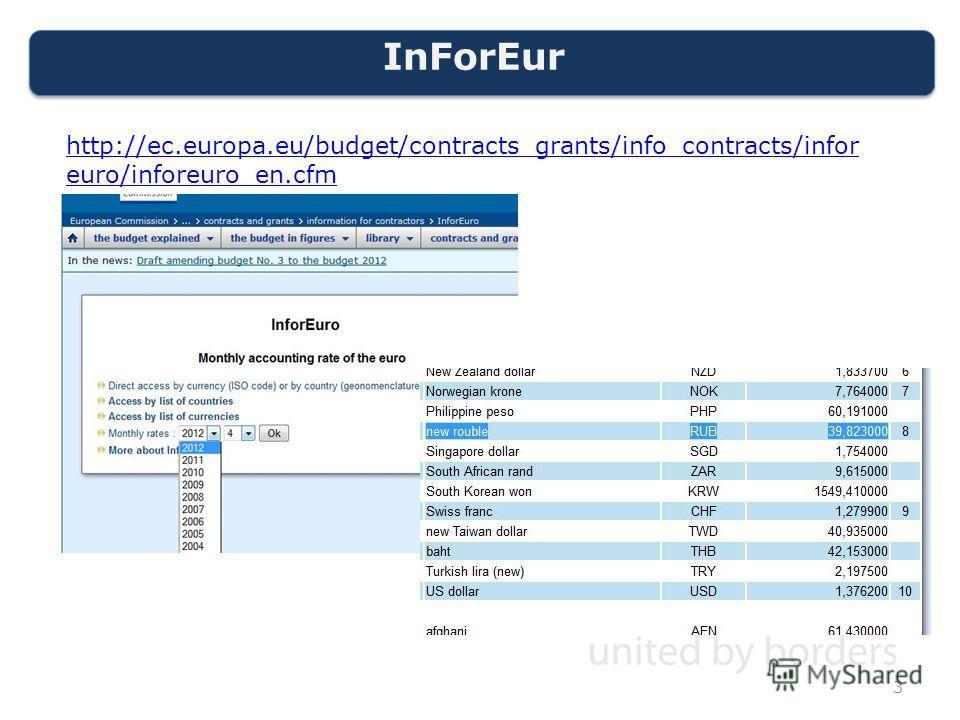 InForEur 3 http://ec.europa.eu/budget/contracts_grants/info_contracts/infor euro/inforeuro_en.cfm