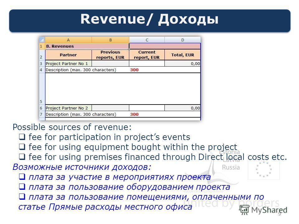 Revenue/ Доходы 9 Possible sources of revenue: fee for participation in projects events fee for using equipment bought within the project fee for using premises financed through Direct local costs etc. Возможные источники доходов: плата за участие в