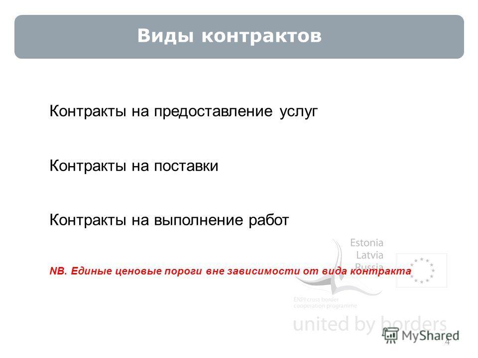 Виды контрактов 4 Контракты на предоставление услуг Контракты на поставки Контракты на выполнение работ NB. Единые ценовые пороги вне зависимости от вида контракта