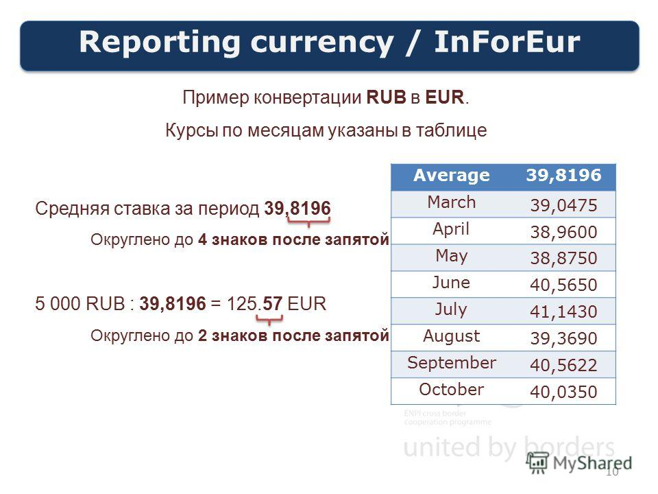 Reporting currency / InForEur 10 Средняя ставка за период 39,8196 Округлено до 4 знаков после запятой 5 000 RUB : 39,8196 = 125.57 EUR Округлено до 2 знаков после запятой Average39,8196 March 39,0475 April 38,9600 May 38,8750 June 40,5650 July 41,143