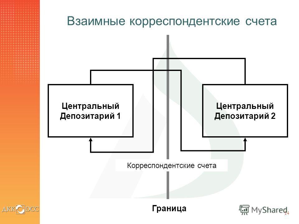14 Центральный Депозитарий 1 Центральный Депозитарий 2 Граница Корреспондентские счета Взаимные корреспондентские счета