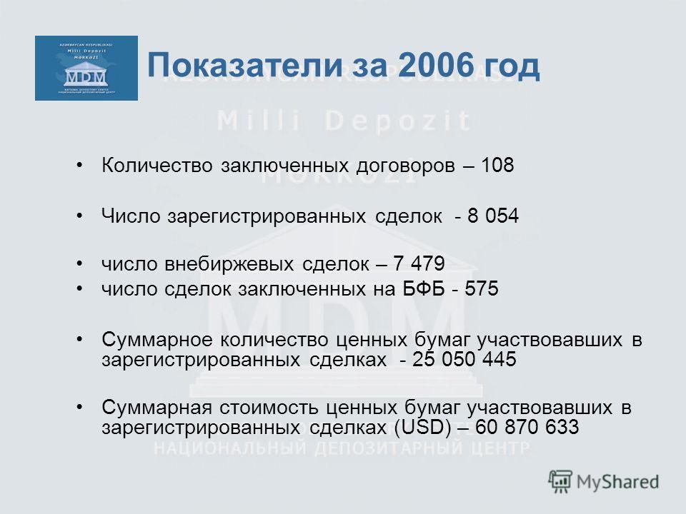 Показатели за 2006 год Количество заключенных договоров – 108 Число зарегистрированных сделок - 8 054 число внебиржевых сделок – 7 479 число сделок заключенных на БФБ - 575 Суммарное количество ценных бумаг участвовавших в зарегистрированных сделках