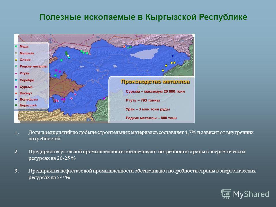 Полезные ископаемые в Кыргызской Республике 1.Доля предприятий по добыче строительных материалов составляет 4,7% и зависит от внутренних потребностей 2.Предприятия угольной промышленности обеспечивают потребности страны в энергетических ресурсах на 2