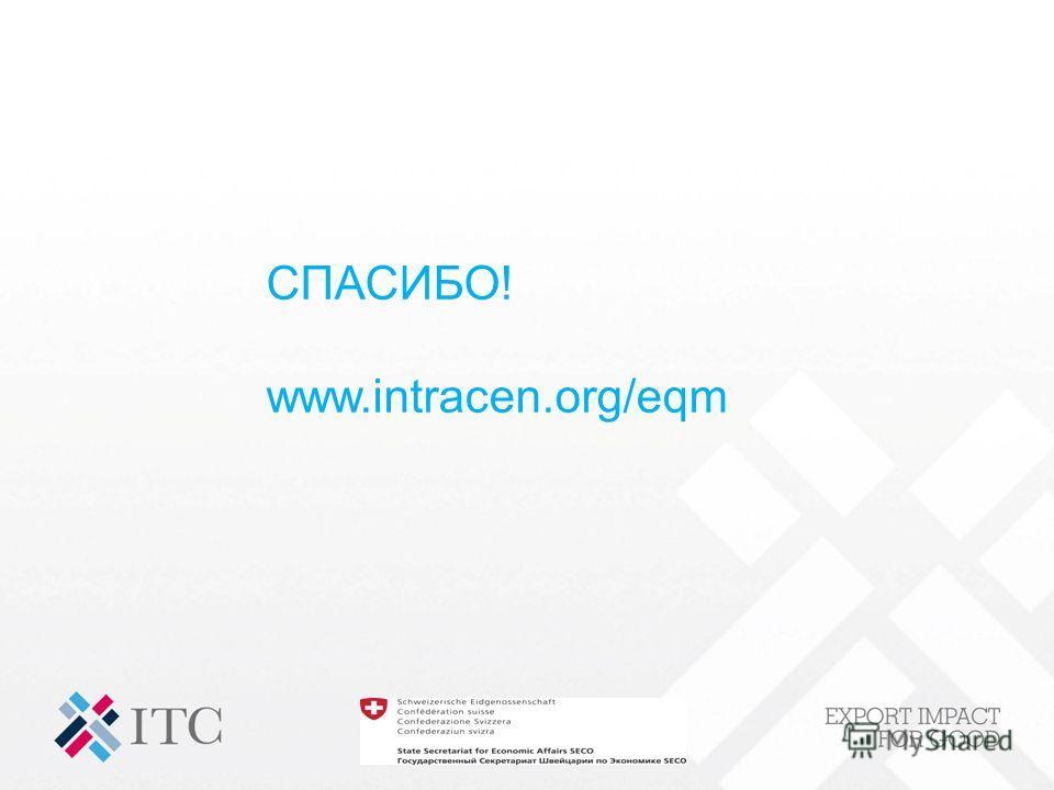 СПАСИБО! www.intracen.org/eqm