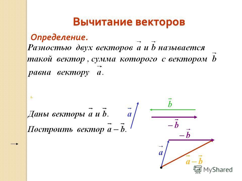 Вычитание векторов Определение..