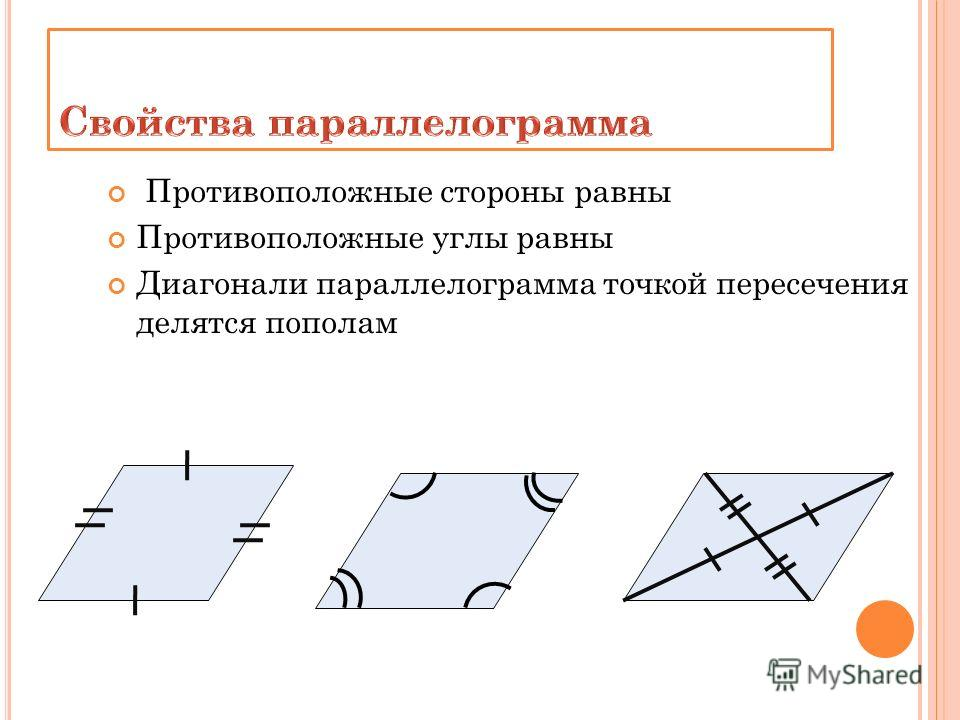 Противоположные стороны равны Противоположные углы равны Диагонали параллелограмма точкой пересечения делятся пополам