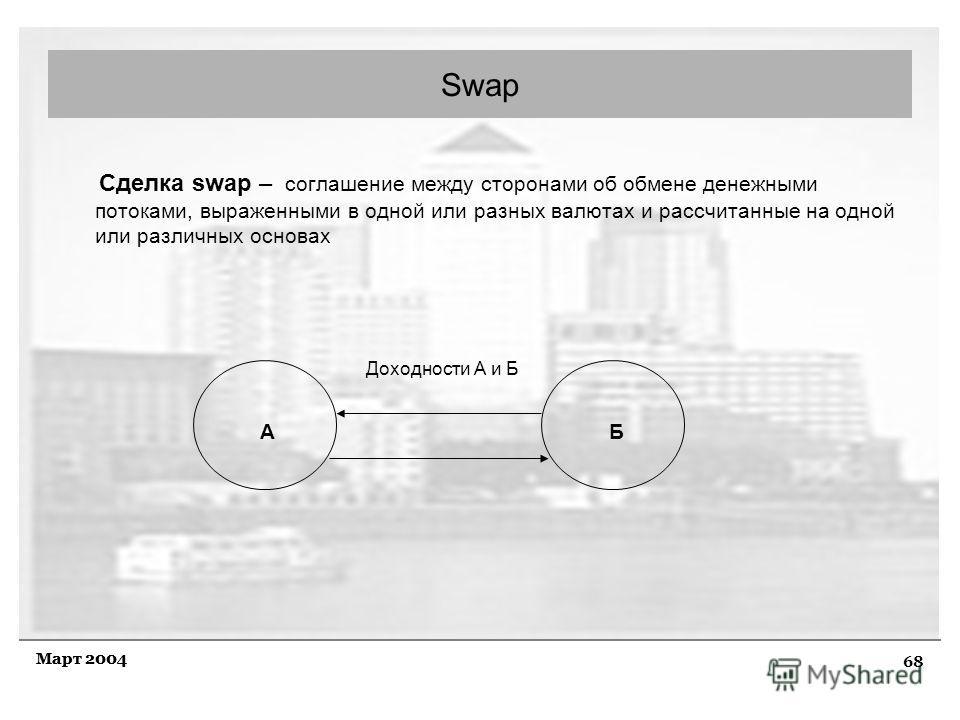 68 Март 2004 Swap Сделка swap – соглашение между сторонами об обмене денежными потоками, выраженными в одной или разных валютах и рассчитанные на одной или различных основах AБ Доходности А и Б