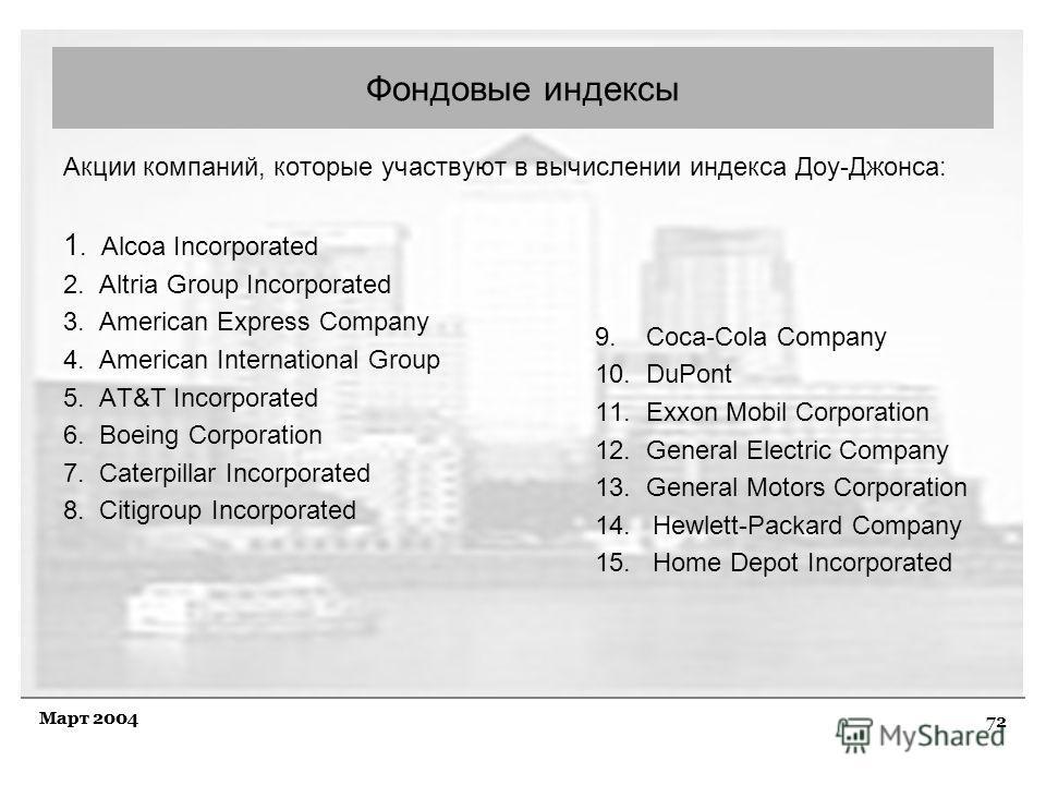 72 Март 2004 Фондовые индексы Акции компаний, которые участвуют в вычислении индекса Доу-Джонса: 1. Alcoa Incorporated 2. Altria Group Incorporated 3. American Express Company 4. American International Group 5. AT&T Incorporated 6. Boeing Corporation