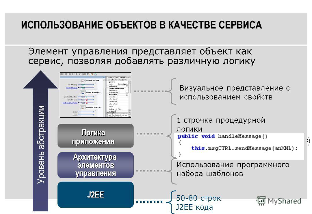 - 21 - Java Page Flow (.jpf) file /** * @jpf:action * @jpf:forward */ public Forward WizOneAction ОТОБРАЖЕНИЕ СВОЙСТВ НЕПОСРЕДСТВЕННО НА J2EE-КОД Создание компонента Создание метода компонента (Web Сервиса) SOAP преобразование XML обработка Легкий до