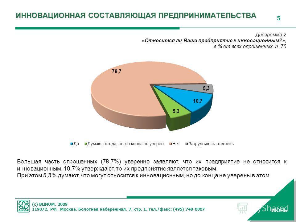 (с) ВЦИОМ, 2009 119072, РФ, Москва, Болотная набережная, 7, стр. 1, тел./факс: (495) 748-0807 5 ИЮНЬ Диаграмма 2 «Относится ли Ваше предприятие к инновационным?», в % от всех опрошенных, n=75 Большая часть опрошенных (78,7%) уверенно заявляют, что их