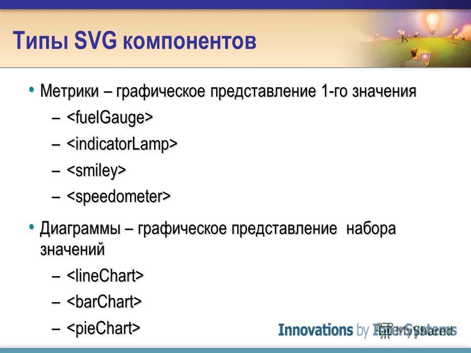 Типы SVG компонентов Метрики – графическое представление 1-го значения Метрики – графическое представление 1-го значения – – Диаграммы – графическое представление набора значений Диаграммы – графическое представление набора значений – –