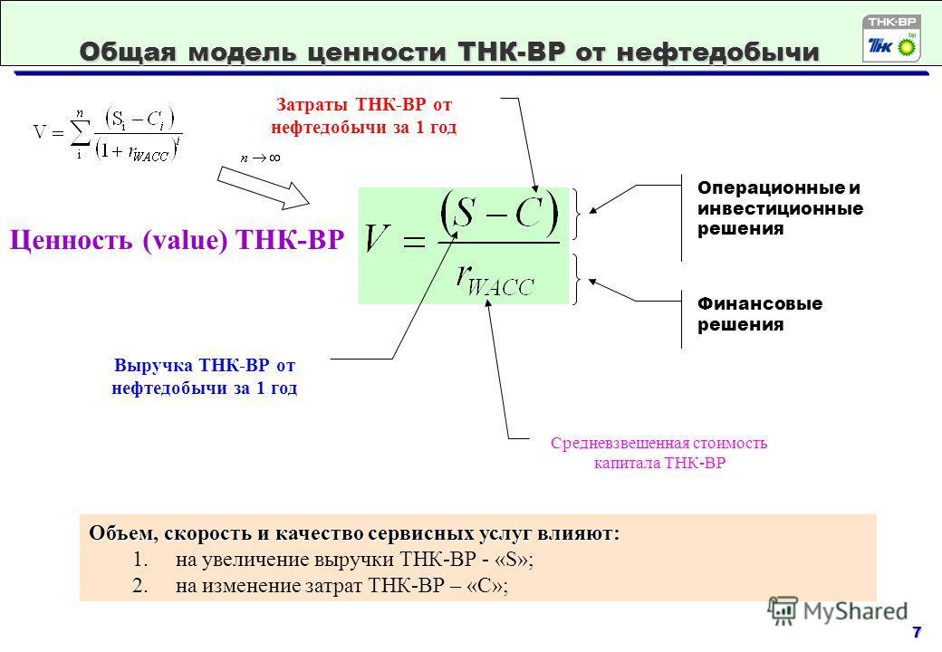 7 Общая модель ценности ТНК-ВР от нефтедобычи Затраты ТНК-ВР от нефтедобычи за 1 год Выручка ТНК-ВР от нефтедобычи за 1 год Ценность (value) ТНК-ВР Средневзвешенная стоимость капитала ТНК-ВР Объем, скорость и качество сервисных услуг влияют: 1.на уве