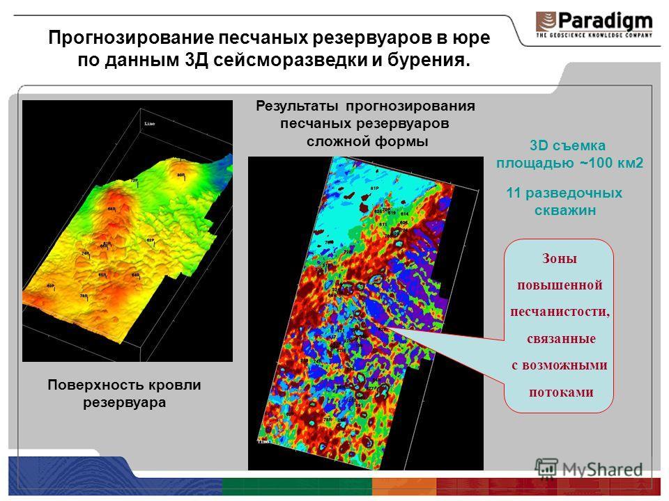 Зоны повышенной песчанистости, связанные с возможными потоками Поверхность кровли резервуара Результаты прогнозирования песчаных резервуаров сложной формы Прогнозирование песчаных резервуаров в юре по данным 3Д сейсморазведки и бурения. 3D съемка пло