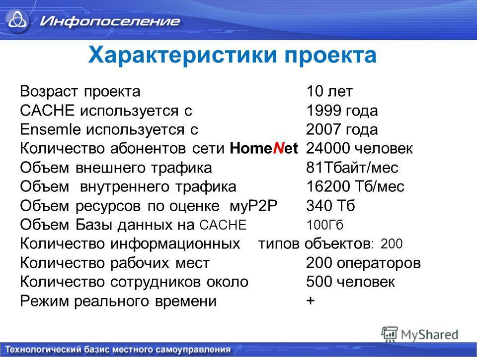 Возраст проекта 10 лет САСНЕ используется с 1999 года Ensemle используется с2007 года Количество абонентов сети HomeNet24000 человек Объем внешнего трафика 81Тбайт/мес Объем внутреннего трафика16200 Тб/мес Объем ресурсов по оценке муР2Р340 Тб Объем Б