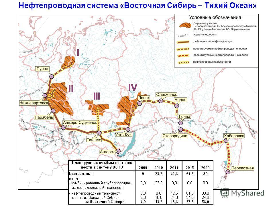 Нефтепроводная система «Восточная Сибирь – Тихий Океан»