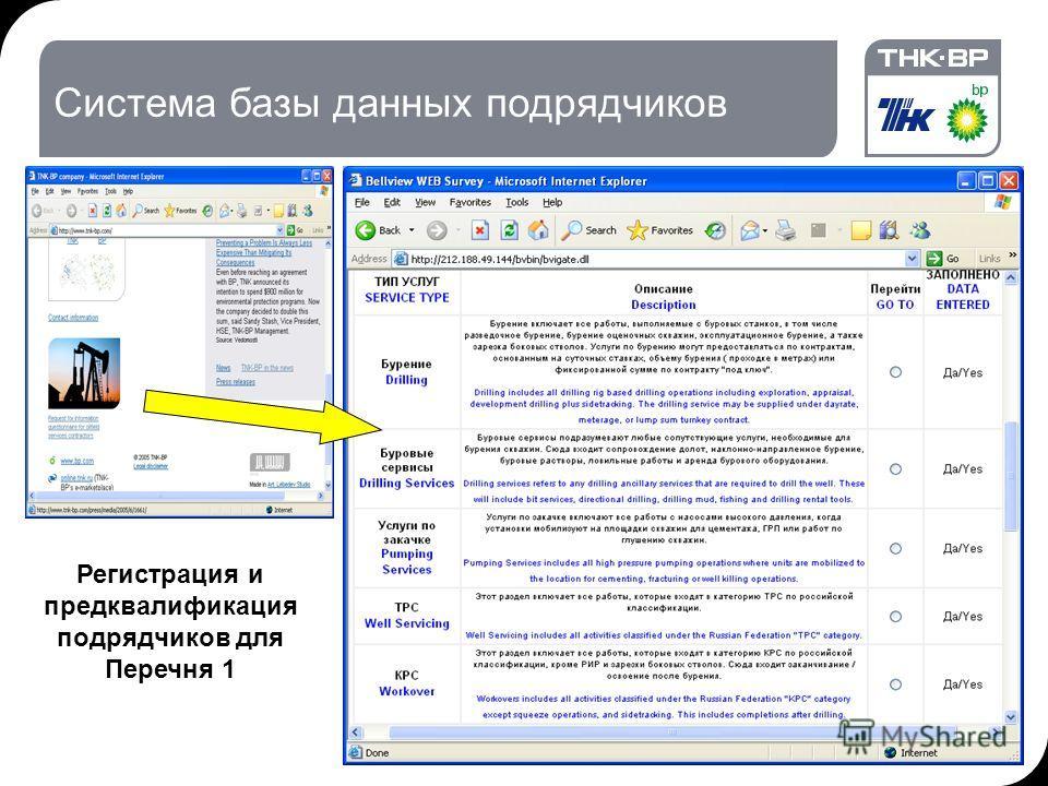 1 Регистрация и предквалификация подрядчиков для Перечня 1 Система базы данных подрядчиков