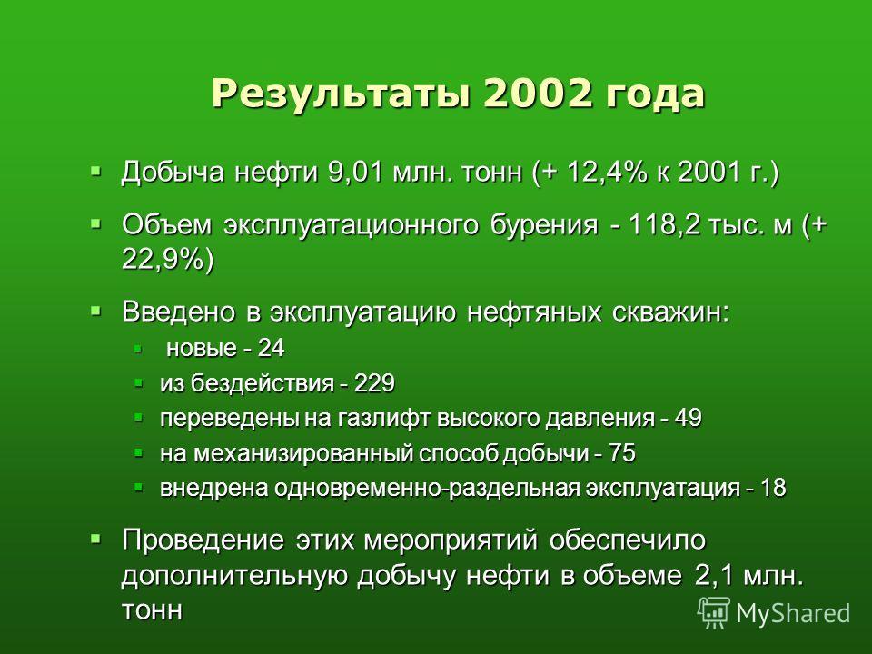 Результаты 2002 года Добыча нефти 9,01 млн. тонн (+ 12,4% к 2001 г.) Добыча нефти 9,01 млн. тонн (+ 12,4% к 2001 г.) Объем эксплуатационного бурения - 118,2 тыс. м (+ 22,9%) Объем эксплуатационного бурения - 118,2 тыс. м (+ 22,9%) Введено в эксплуата