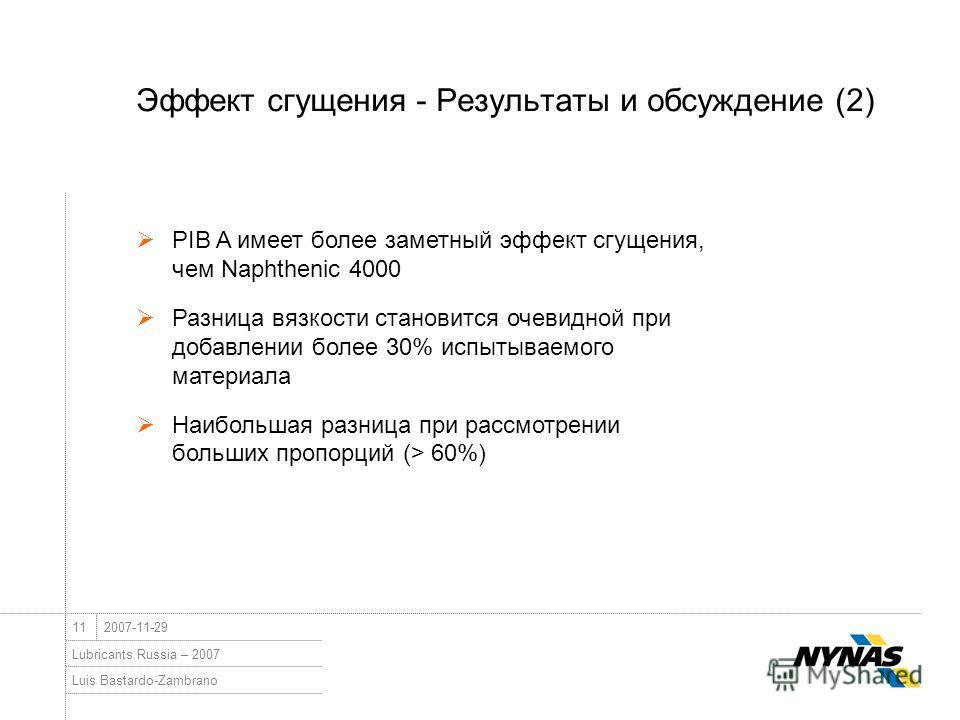 Luis Bastardo-Zambrano Lubricants Russia – 2007 112007-11-29 Эффект сгущения - Результаты и обсуждение (2) PIB A имеет более заметный эффект сгущения, чем Naphthenic 4000 Разница вязкости становится очевидной при добавлении более 30% испытываемого ма