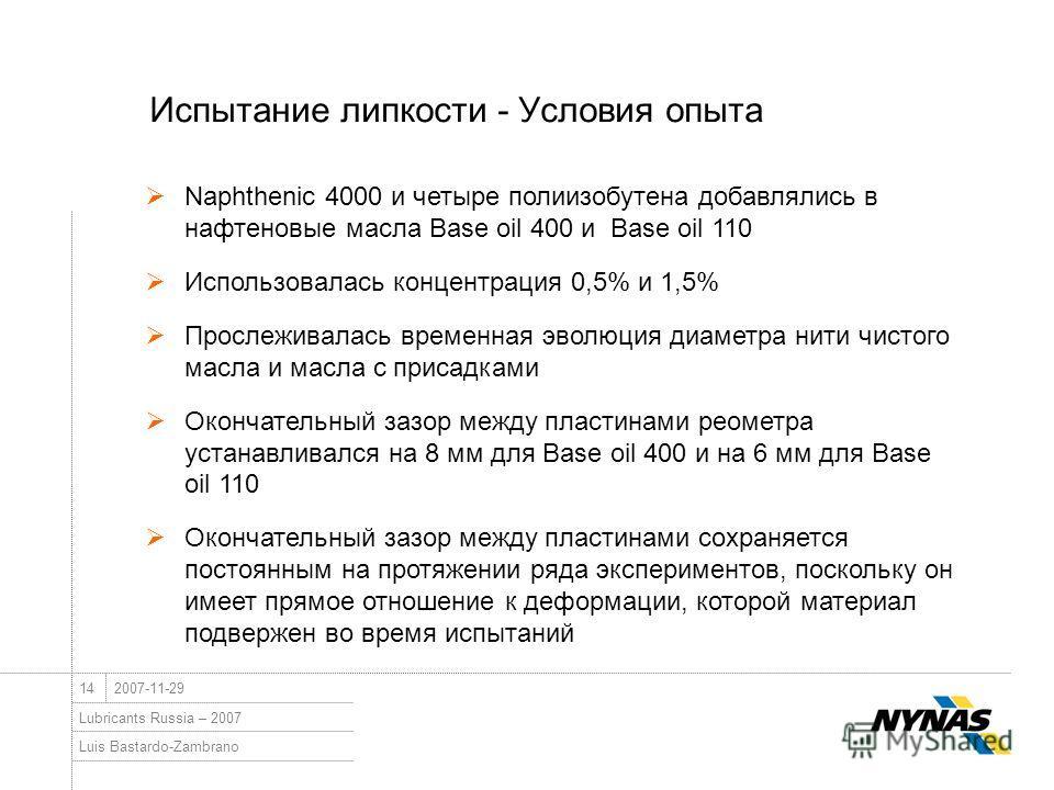 Luis Bastardo-Zambrano Lubricants Russia – 2007 142007-11-29 Испытание липкости - Условия опыта Naphthenic 4000 и четыре полиизобутена добавлялись в нафтеновые масла Base oil 400 и Base oil 110 Использовалась концентрация 0,5% и 1,5% Прослеживалась в