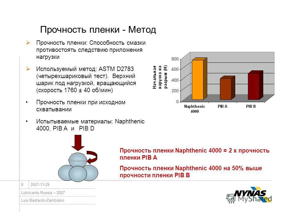 Luis Bastardo-Zambrano Lubricants Russia – 2007 82007-11-29 Прочность пленки - Метод Прочность пленки: Способность смазки противостоять следствию приложения нагрузки Используемый метод: ASTM D2783 (четырехшариковый тест). Верхний шарик под нагрузкой,