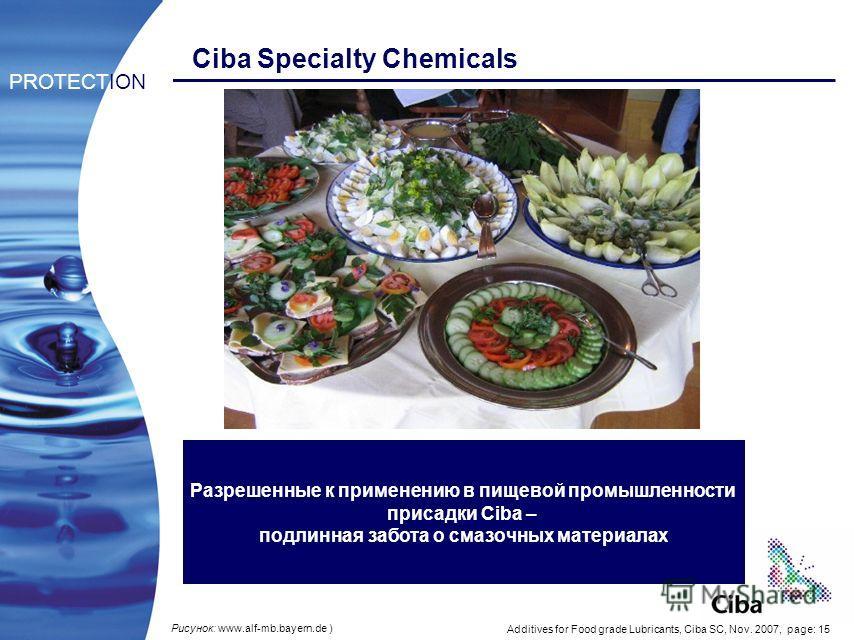 Additives for Food grade Lubricants, Ciba SC, Nov. 2007, page: 15 PROTECTION Ciba Specialty Chemicals Разрешенные к применению в пищевой промышленности присадки Ciba – подлинная забота о смазочных материалах Рисунок: www.alf-mb.bayern.de )