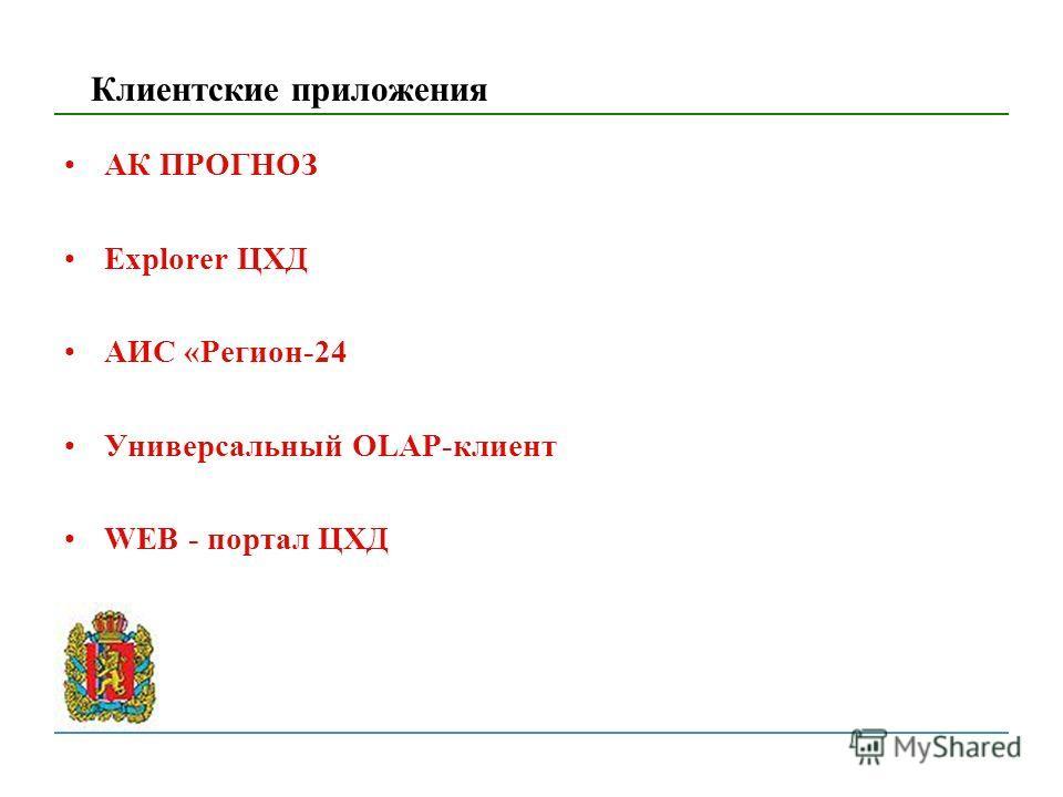 Клиентские приложения АК ПРОГНОЗ Explorer ЦХД АИС «Регион-24 Универсальный OLAP-клиент WEB - портал ЦХД