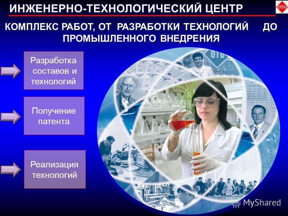 ИНЖЕНЕРНО-ТЕХНОЛОГИЧЕСКИЙ ЦЕНТР КОМПЛЕКС РАБОТ, ОТ РАЗРАБОТКИ ТЕХНОЛОГИЙ ДО ПРОМЫШЛЕННОГО ВНЕДРЕНИЯ Разработка составов и технологий Получение патента Реализация технологий