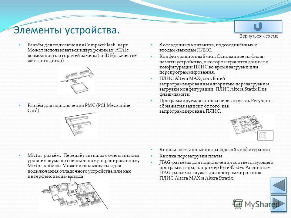 Элементы устройства. Разъём для подключения CompactFlash карт. Может использоваться в двух режимах: ATA(с возможностью горячей замены) и IDE(в качестве жёсткого диска) Разъём для подключения PMC (PCI Mezzanine Card) Mictor разъём. Передаёт сигналы с