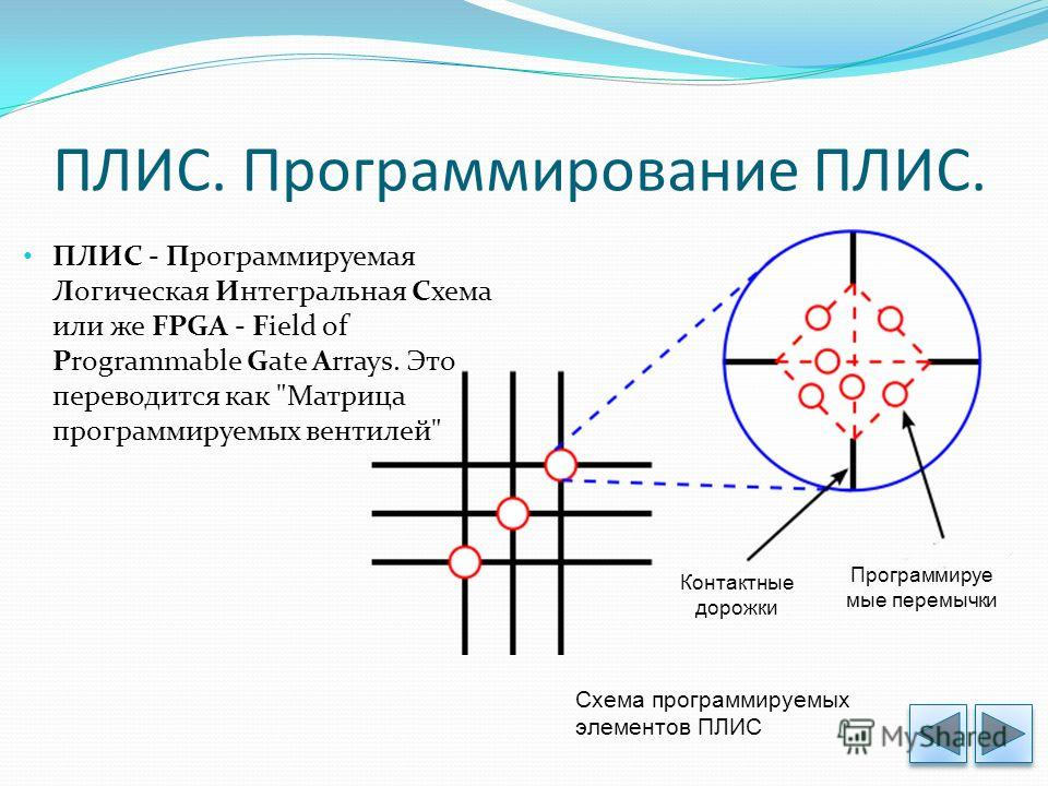 ПЛИС. Программирование ПЛИС. ПЛИС - Программируемая Логическая Интегральная Схема или же FPGA - Field of Programmable Gate Arrays. Это переводится как