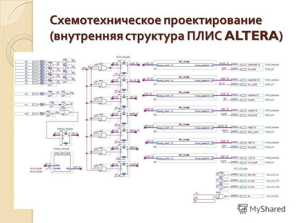 Схемотехническое проектирование ( внутренняя структура ПЛИС ALTERA)