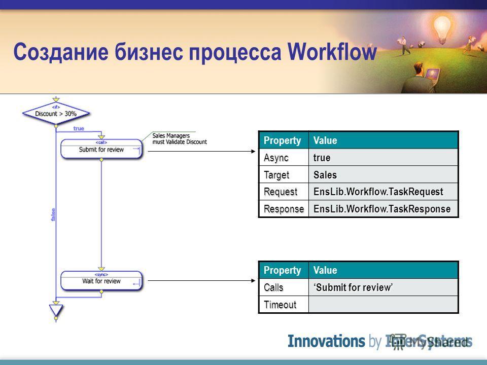 Создание бизнес процесса Workflow PropertyValueAsynctrue TargetSales RequestEnsLib.Workflow.TaskRequest ResponseEnsLib.Workflow.TaskResponse PropertyValueCalls Submit for review Timeout