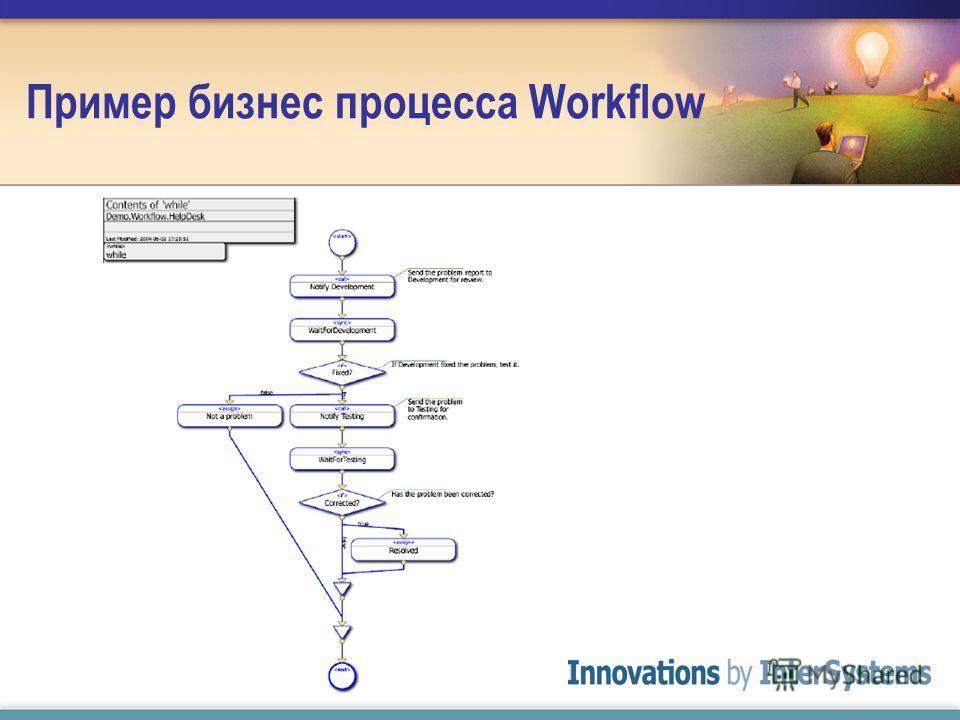Пример бизнес процесса Workflow