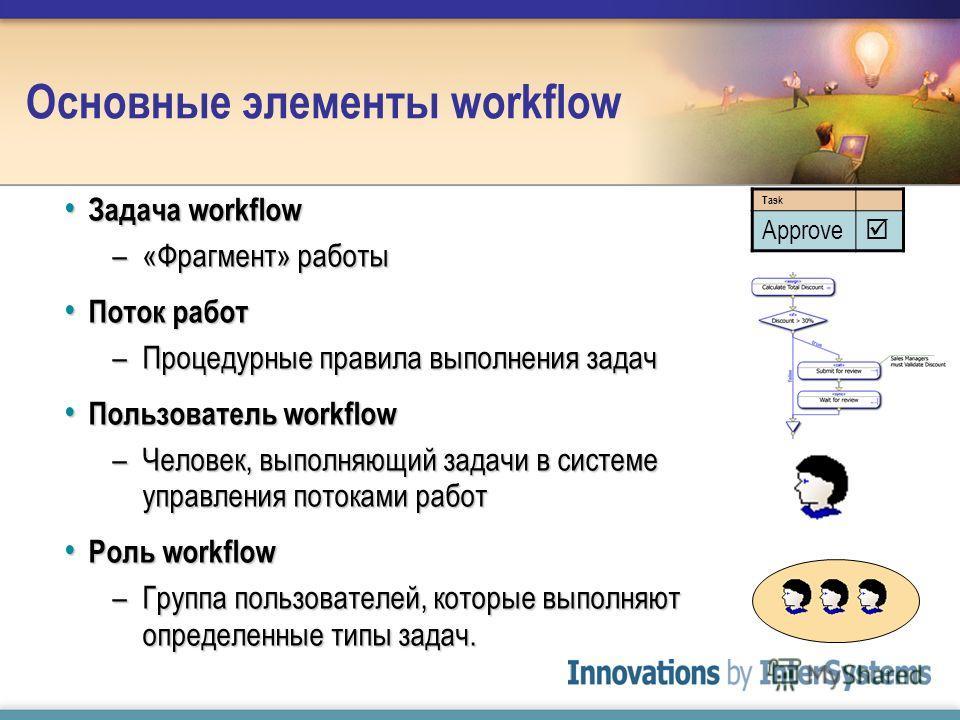 Основные элементы workflow Задача workflow Задача workflow –«Фрагмент» работы Поток работ Поток работ –Процедурные правила выполнения задач Пользователь workflow Пользователь workflow –Человек, выполняющий задачи в системе управления потоками работ Р