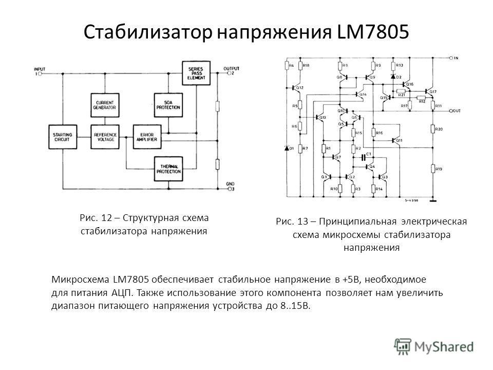 Стабилизатор напряжения LM7805 Микросхема LM7805 обеспечивает стабильное напряжение в +5В, необходимое для питания АЦП. Также использование этого компонента позволяет нам увеличить диапазон питающего напряжения устройства до 8..15В. Рис. 12 – Структу