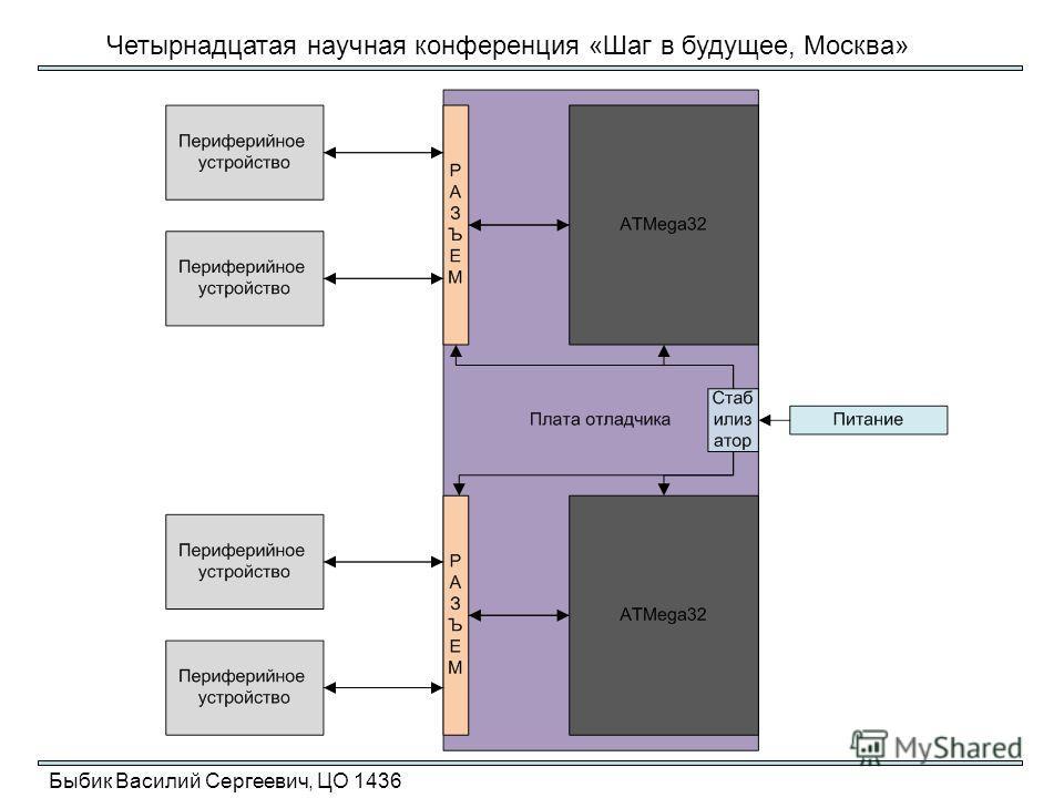 Быбик Василий Сергеевич, ЦО 1436 Четырнадцатая научная конференция «Шаг в будущее, Москва»
