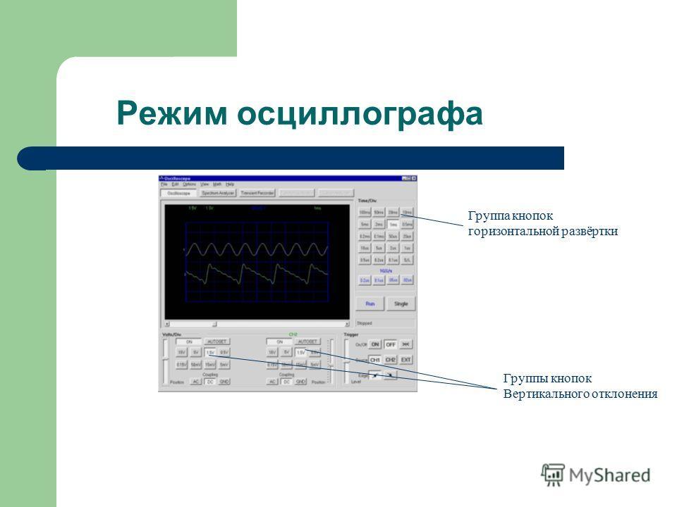 Режим осциллографа Группы кнопок Вертикального отклонения Группа кнопок горизонтальной развёртки