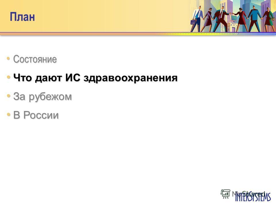 План Состояние Состояние Что дают ИС здравоохранения Что дают ИС здравоохранения За рубежом За рубежом В России В России