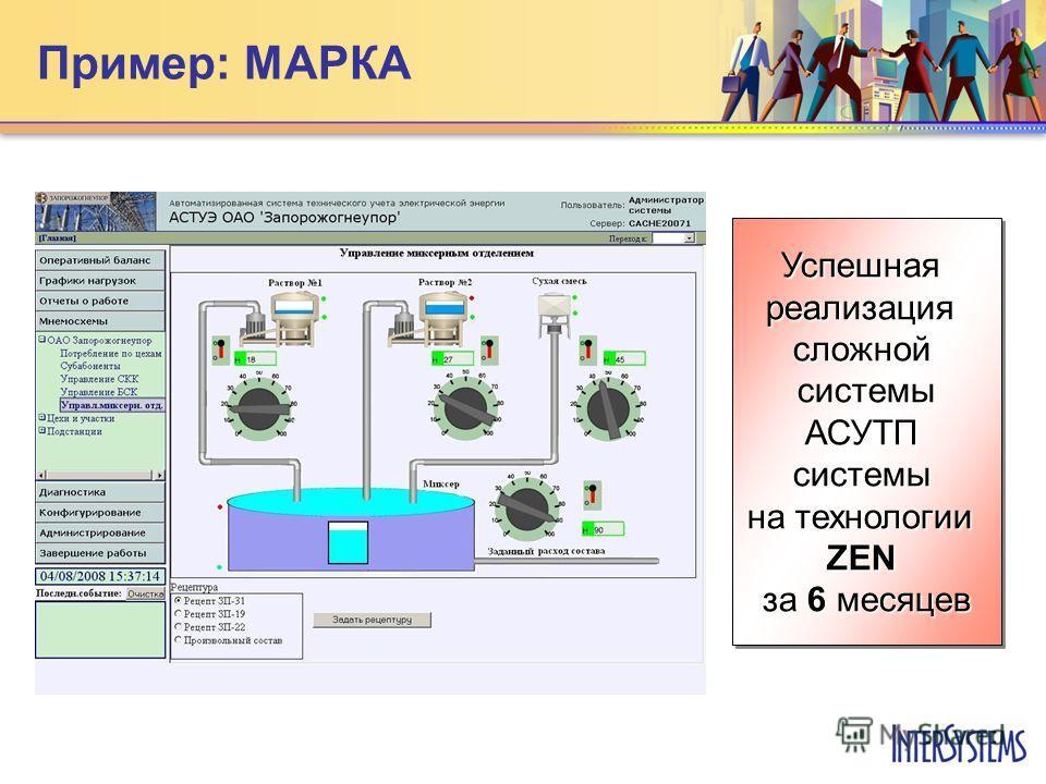 Пример: МАРКА Успешная реализация сложной системы АСУТП системы на технологии ZEN за 6 месяцев Успешная реализация сложной системы АСУТП системы на технологии ZEN за 6 месяцев
