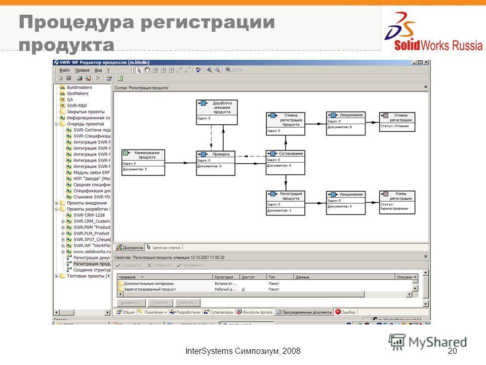 InterSystems Симпозиум, 200820 Процедура регистрации продукта
