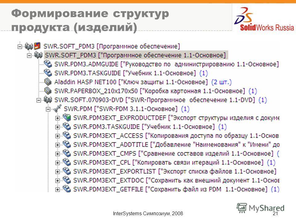 InterSystems Симпозиум, 200821 Формирование структур продукта (изделий)
