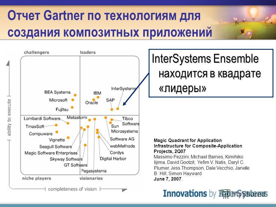 Отчет Gartner по технологиям для создания композитных приложений Magic Quadrant for Application Infrastructure for Composite-Application Projects, 2Q07 Massimo Pezzini, Michael Barnes, Kimihiko Iijima, David Gootzit, Yefim V. Natis, Daryl C. Plumer,