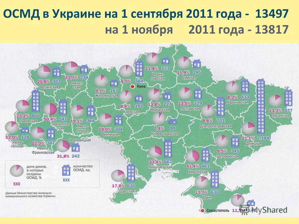 ОСМД в Украине на 1 сентября 2011 года - 13497 на 1 ноября 2011 года - 13817