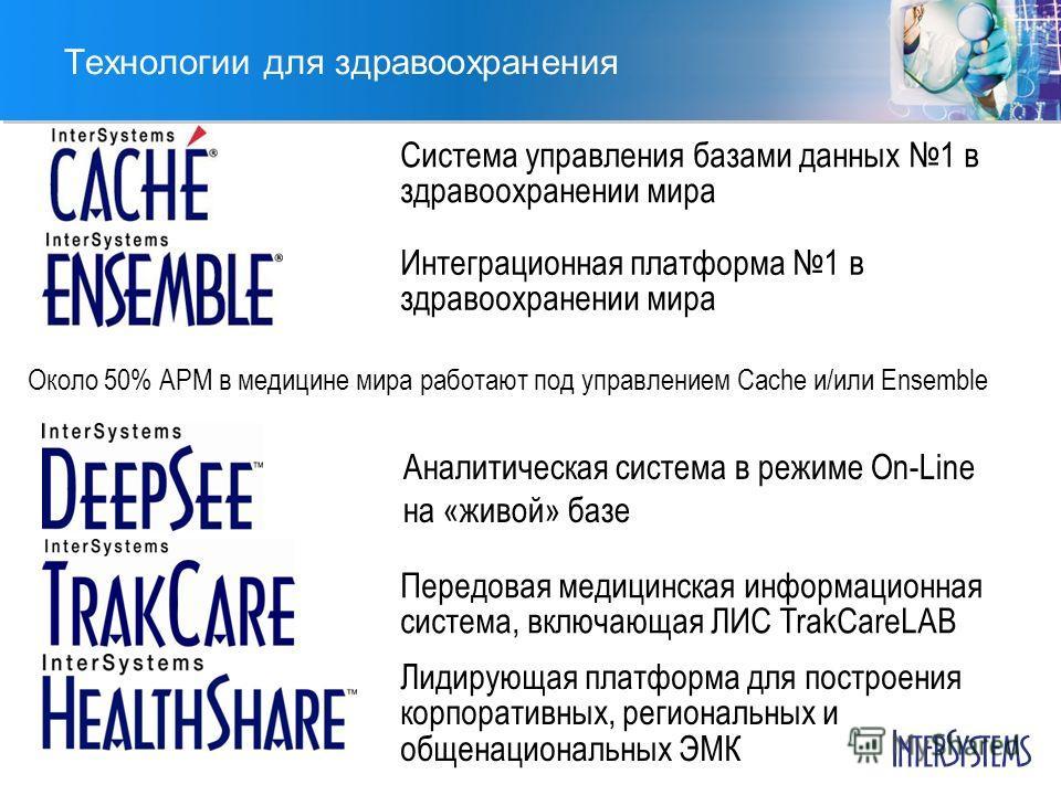 Технологии для здравоохранения Система управления базами данных 1 в здравоохранении мира Интеграционная платформа 1 в здравоохранении мира Лидирующая платформа для построения корпоративных, региональных и общенациональных ЭМК Передовая медицинская ин