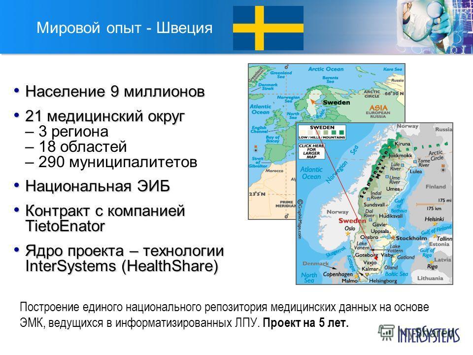 Мировой опыт - Швеция Население 9 миллионов Население 9 миллионов 21 медицинский округ 21 медицинский округ – 3 региона – 18 областей – 290 муниципалитетов Национальная ЭИБ Национальная ЭИБ Контракт с компанией TietoEnator Контракт с компанией TietoE