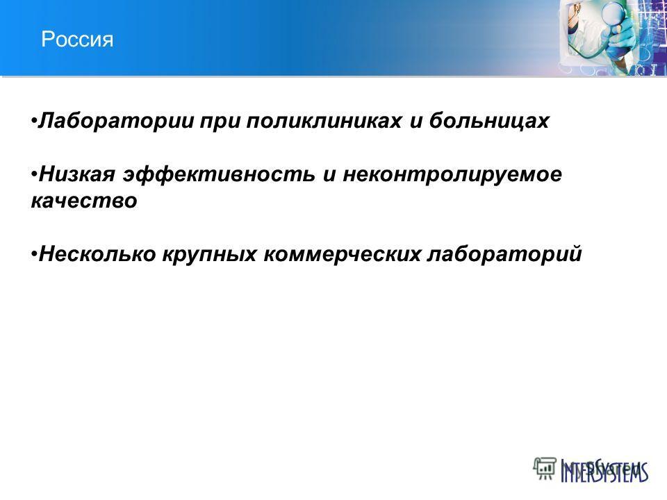 Россия Лаборатории при поликлиниках и больницах Низкая эффективность и неконтролируемое качество Несколько крупных коммерческих лабораторий