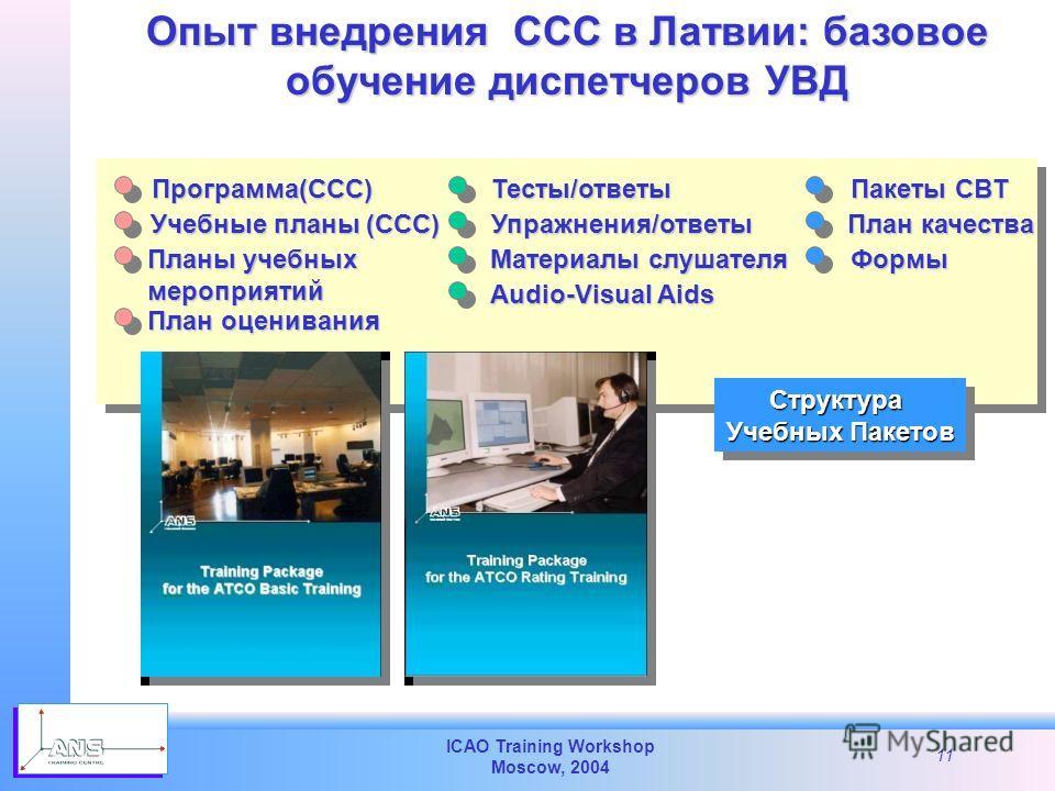 ICAO Training Workshop Moscow, 2004 11 Опыт внедрения CCC в Латвии: базовое обучение диспетчеров УВД Программа(CCC) Учебные планы (CCC) Учебные планы (CCC) Планы учебных Планы учебных мероприятий мероприятий Тесты/ответы Тесты/ответы Audio-Visual Aid