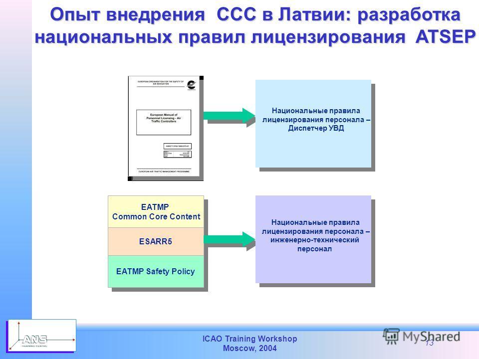 ICAO Training Workshop Moscow, 2004 13 Опыт внедрения CCC в Латвии: разработка национальных правил лицензирования ATSEP Национальные правила лицензирования персонала – Диспетчер УВД EATMP Common Core Content EATMP Common Core Content ESARR5 EATMP Saf