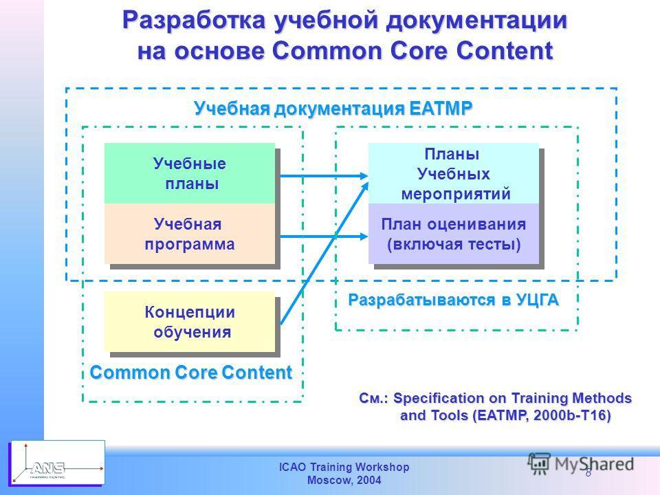 ICAO Training Workshop Moscow, 2004 8 Учебные планы Учебные планы Учебная программа Учебная программа Разработка учебной документации на основе Common Core Content Концепции обучения Концепции обучения Планы Учебных мероприятий Планы Учебных мероприя