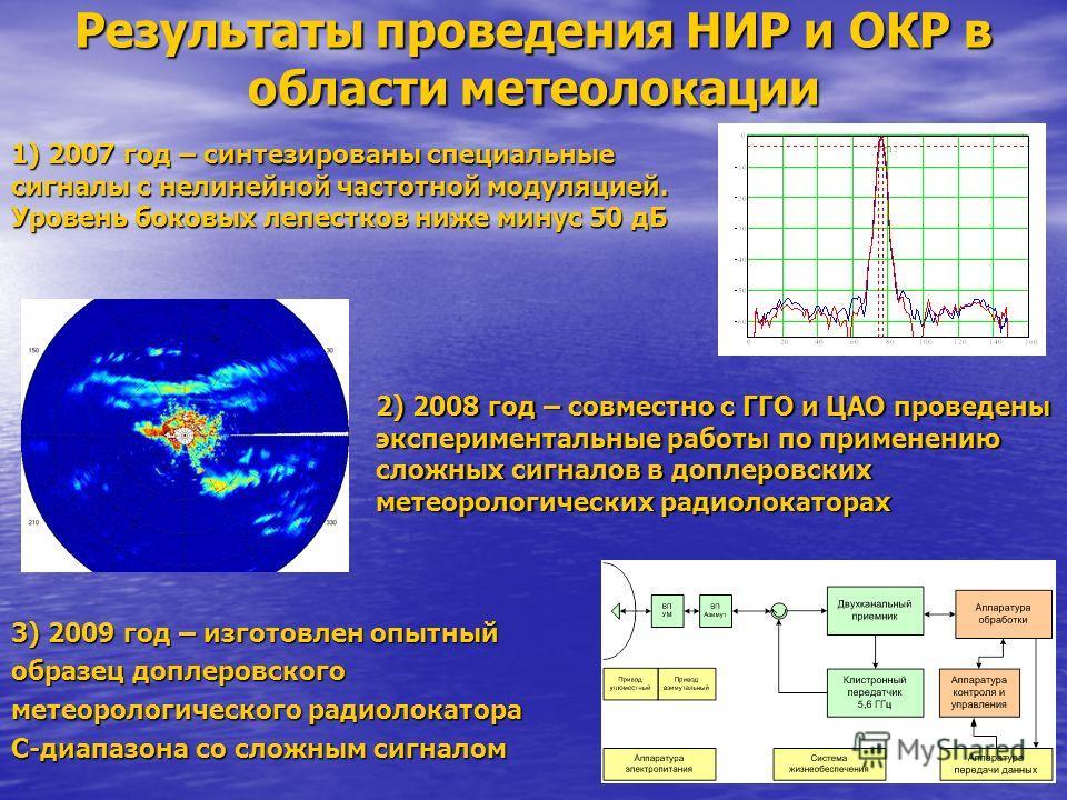 Результаты проведения НИР и ОКР в области метеолокации 1) 2007 год – синтезированы специальные сигналы с нелинейной частотной модуляцией. Уровень боковых лепестков ниже минус 50 дБ 2) 2008 год – совместно с ГГО и ЦАО проведены экспериментальные работ