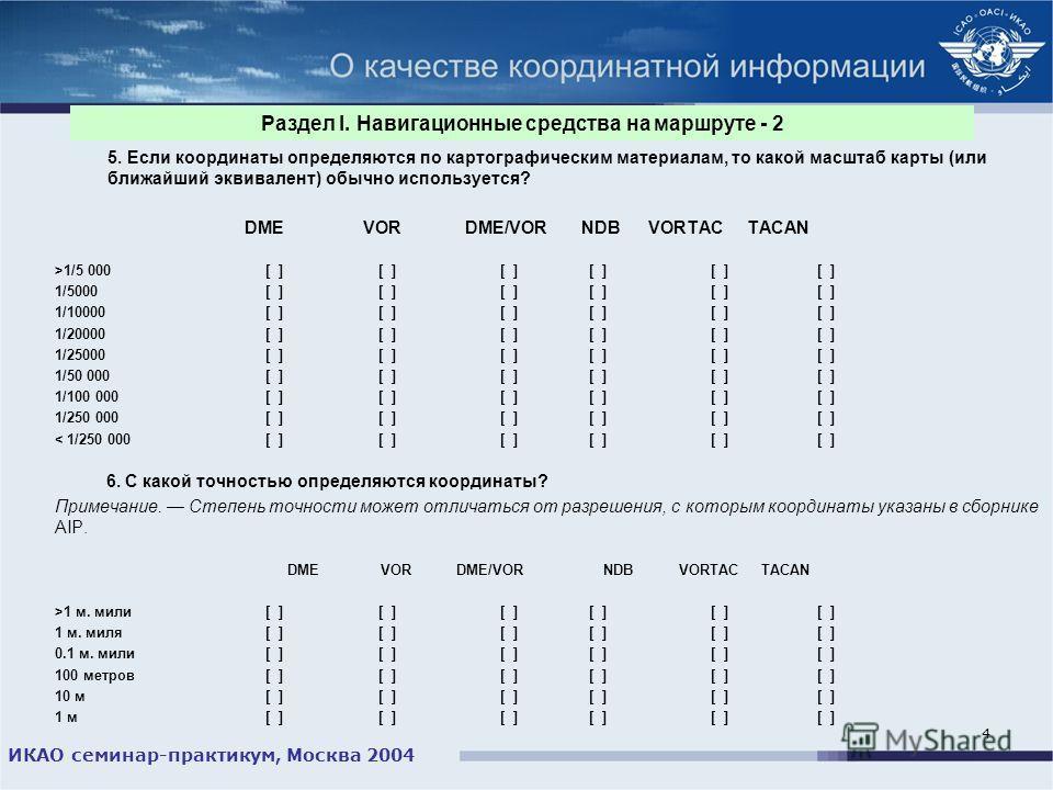 ИКАО семинар-практикум, Москва 2004 4 Раздел I. Навигационные средства на маршруте - 2 5. Если координаты определяются по картографическим материалам, то какой масштаб карты (или ближайший эквивалент) обычно используется? DME VOR DME/VORNDB VORTAC TA